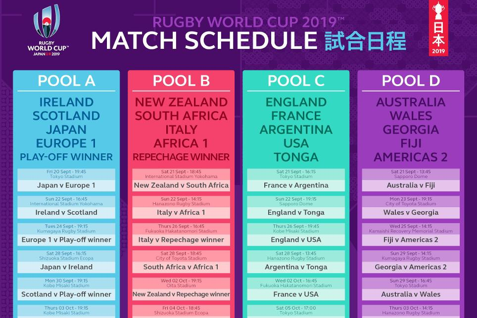 Poolwise Rugby world cup 2019 Match schedule